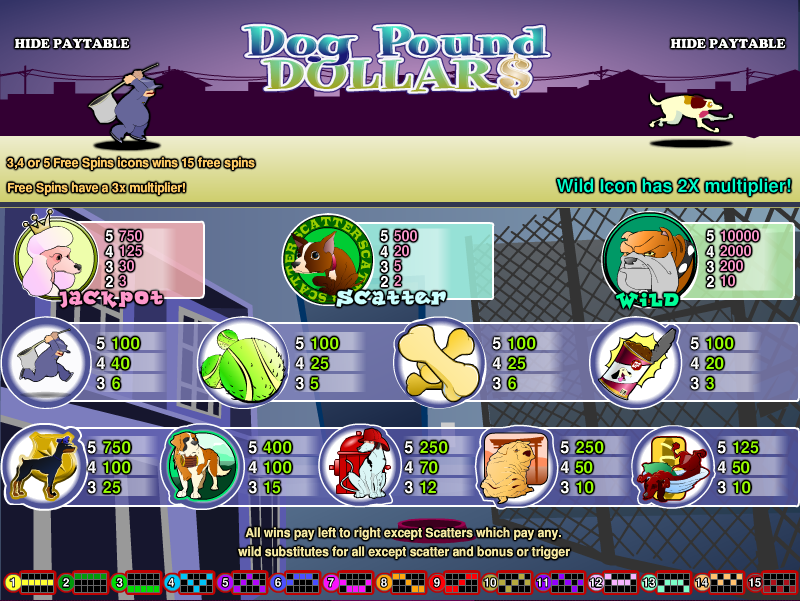 Dog Pound Dollars Slot Machine Online ᐈ Rival™ Casino Slots