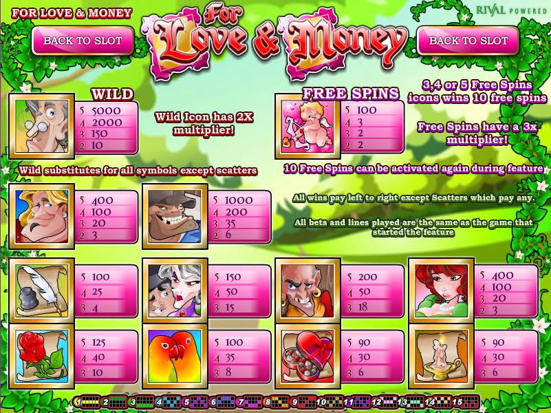 The Love Guru Slots - Available Online for Free or Real