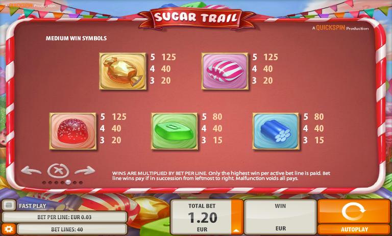 Sugar Pop Slots - Free Play & Real Money Casino Slots