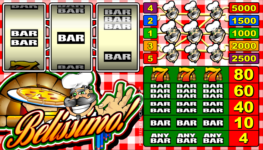 belissimo! slot review