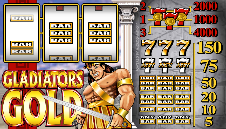 Play Gladiator Jackpot Slots Online at Casino.com NZ