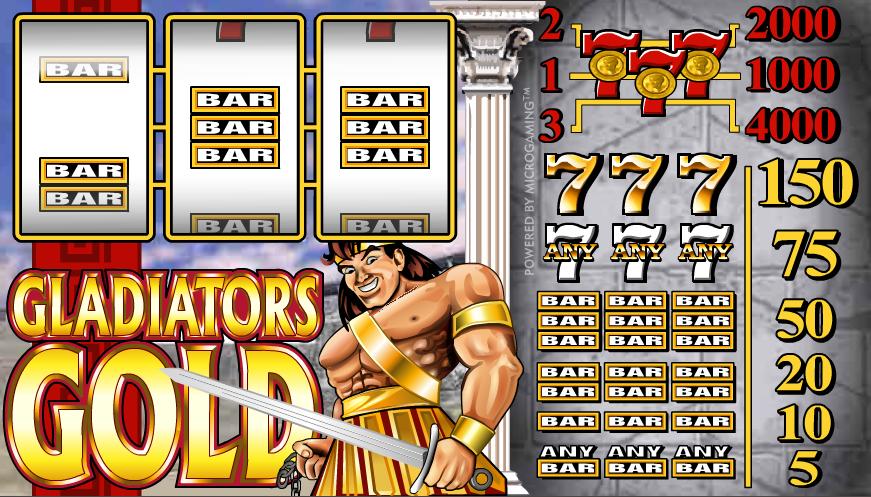 gladiators gold slot review