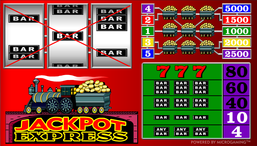 Jackpot Express Slots - Review and Free Online Game