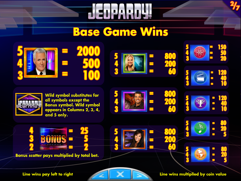 Jeopardy Slots Online and Real Money Casino Play