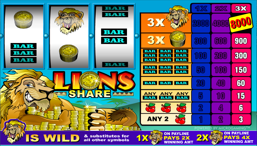 lions share slot review