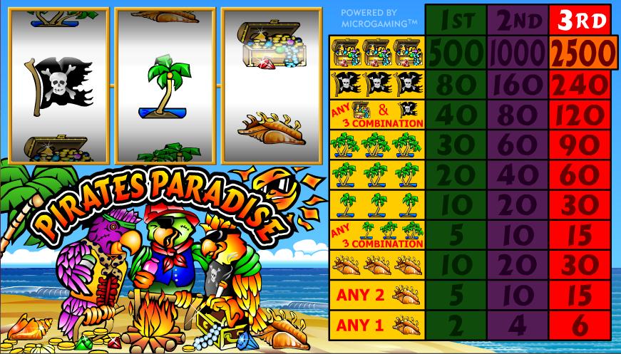 pirates paradise slot review