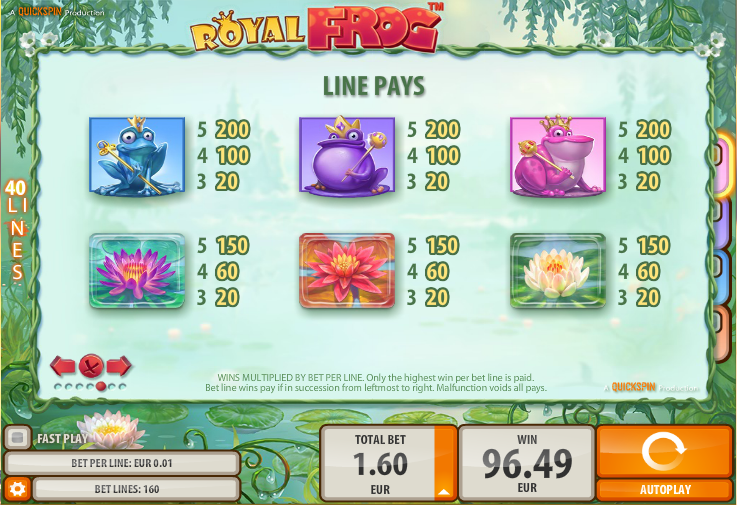 Frog Royale Slot - Review & Free Frog Royale Slot Game