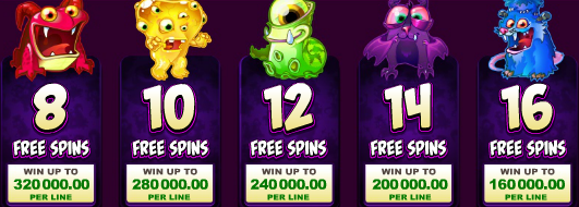 so many monsters bonus