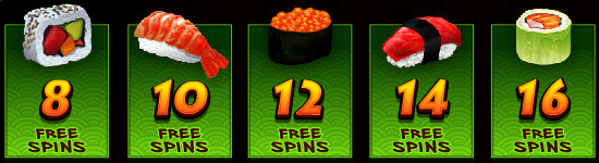 so much sushi spins