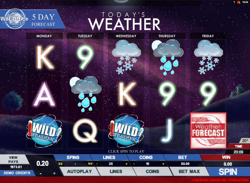 todays weather slot review