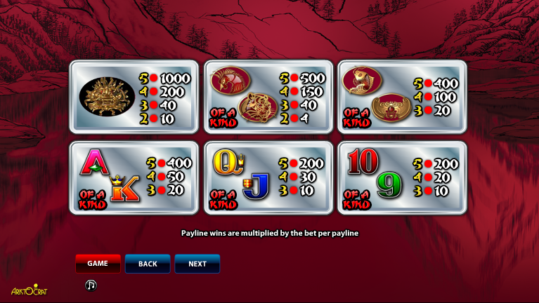 Dragon's Lair Slots - Review & Play this Online Casino Game