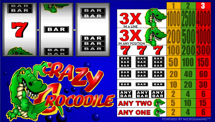 crazy crocs slot review