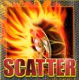easy slider scatter