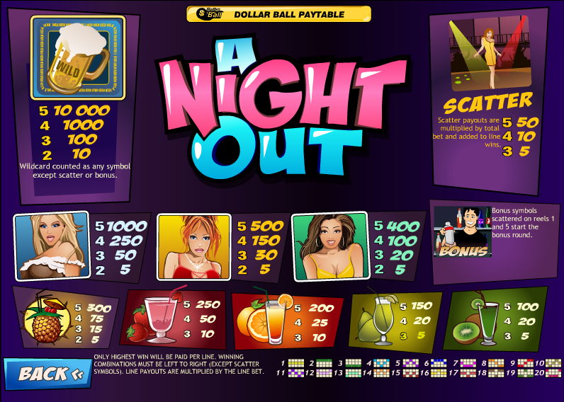 Play A Night Out Online Slots at Casino.com UK