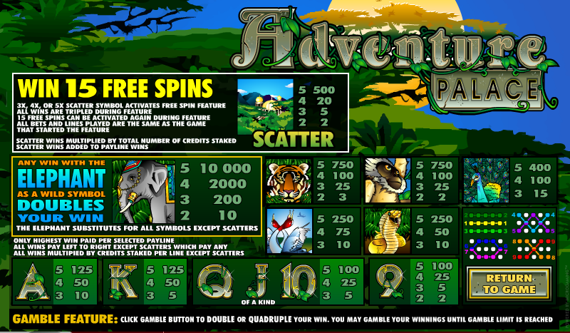 Pay Day Slot™ Slot Machine Game to Play Free in WGSs Online Casinos
