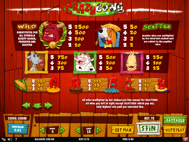 Funny Farm Slot - Find Out Where to Play Online
