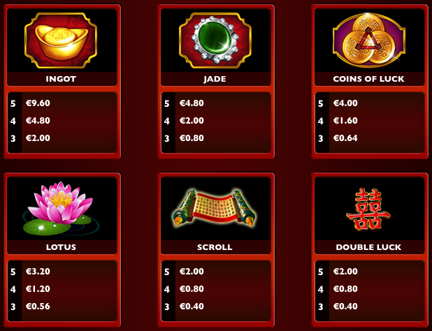 Dragon Mistress Slot - Find Out Where to Play Online