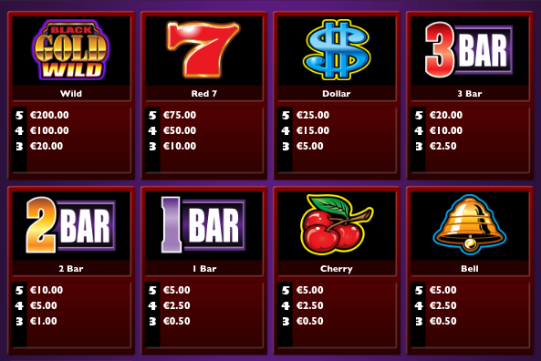 casino bet online extra gold