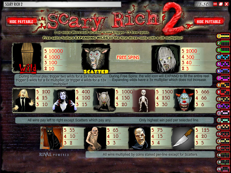 Scary Rich 3 Slot - Read the Review and Play for Free