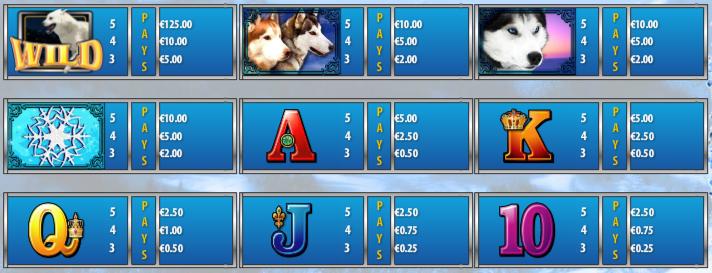 Wild Huskies Slots Online & Real Money Casino Play