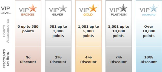 slots casino free online extra gold