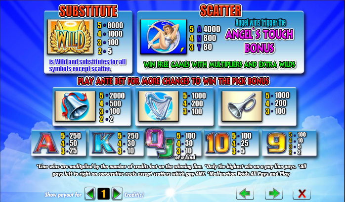 online slots real money touch spiele
