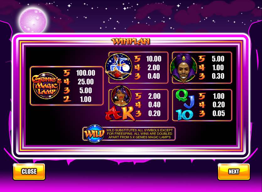 Aladin's Lamp Slot Machine - Review and Free Online Game