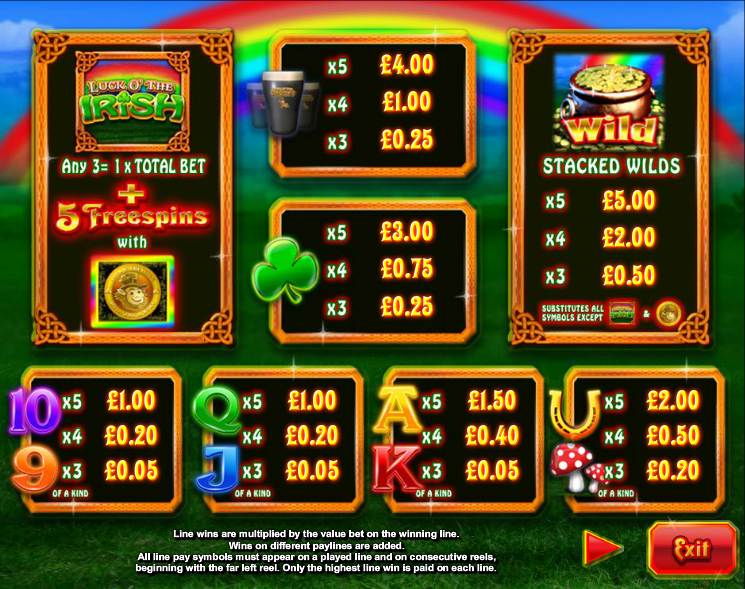 S.O.S Slot - Read our Review of this Habanero Casino Game