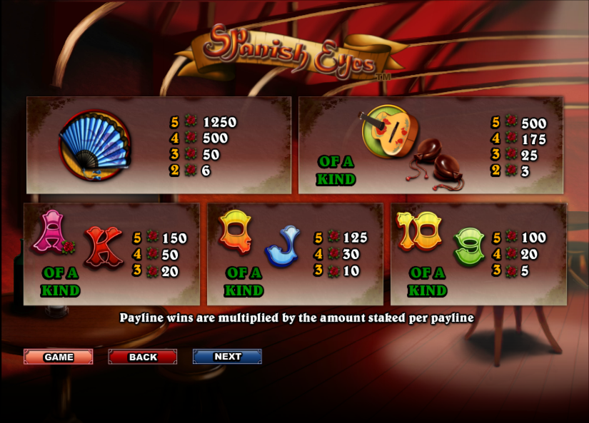 Eye of the Pharaoh Slots - Review and Free Online Game