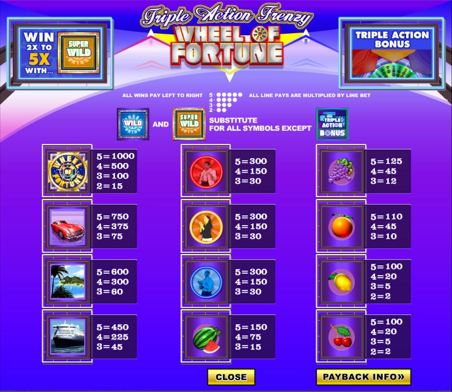 play wheel of fortune slot machine online spielautomat spiel
