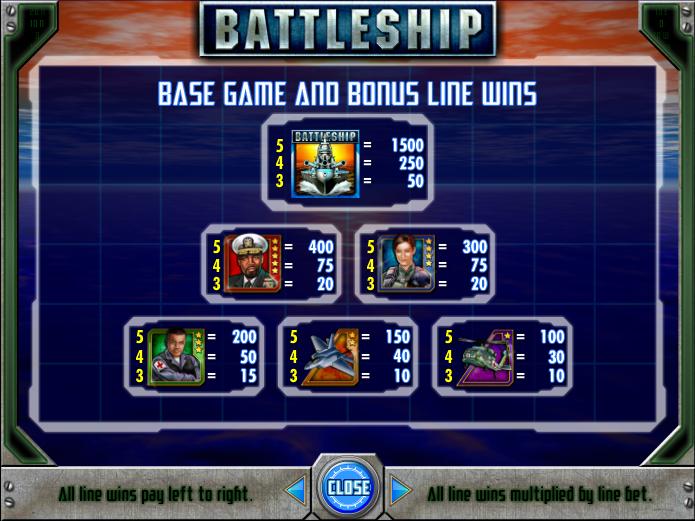 Battleship Slots Online - Review of WMS Battleship Slot Machine