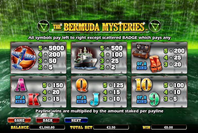 Bermuda Mysteries Online Slot - Dont Disappear Play Free