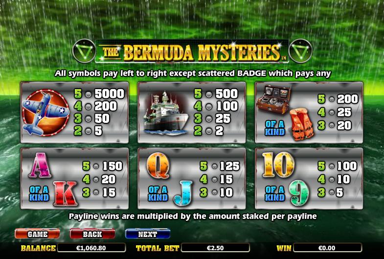 Online Casino Bermuda - Best Bermuda Casinos Online 2018