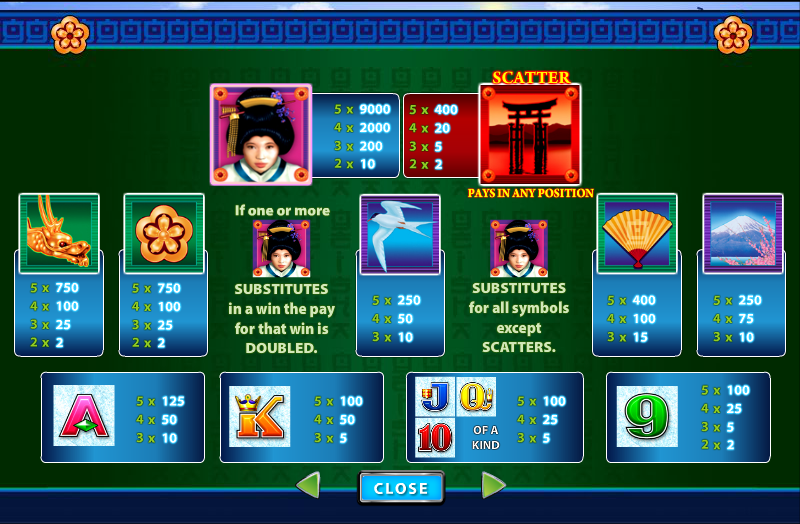 Play Geisha Story Online Slots at Casino.com UK