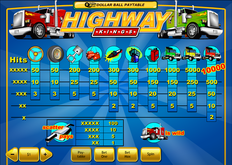 Highway Kings Slot Review & Free Instant Play Game