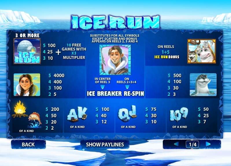 Ice Run Slot - Read our Review of this Playtech Casino Game