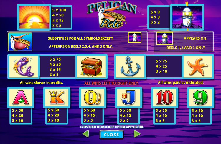pelican pete slot