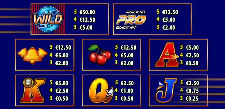 Quick Hit Pro Slot Machine – Play Bally Casino Games Online
