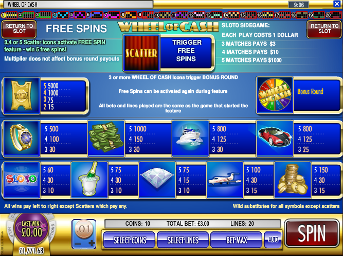 slots online no deposit wheel book