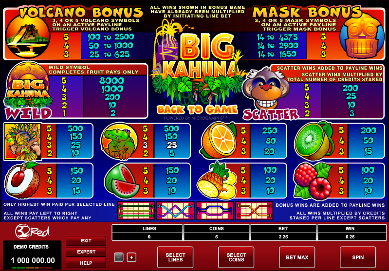 Online Snakes And Ladders Slot Info