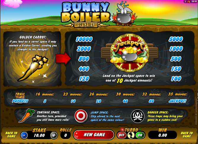 Ski Bunny Slot Machine - Play Online for Free or Real Money