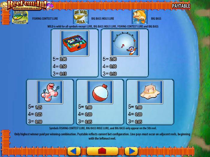 Reel 39 em in slots review online slots guru for Reel em in fishing slot machine