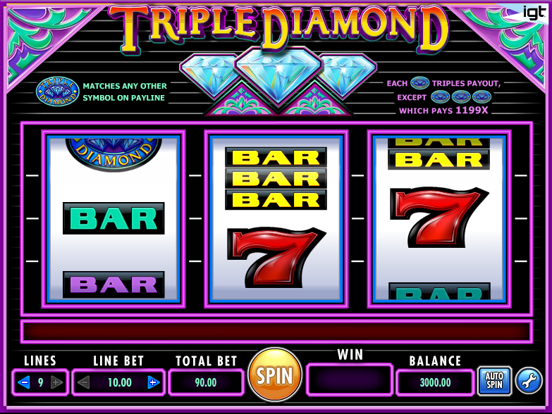 Play Double Diamond Slots For Free