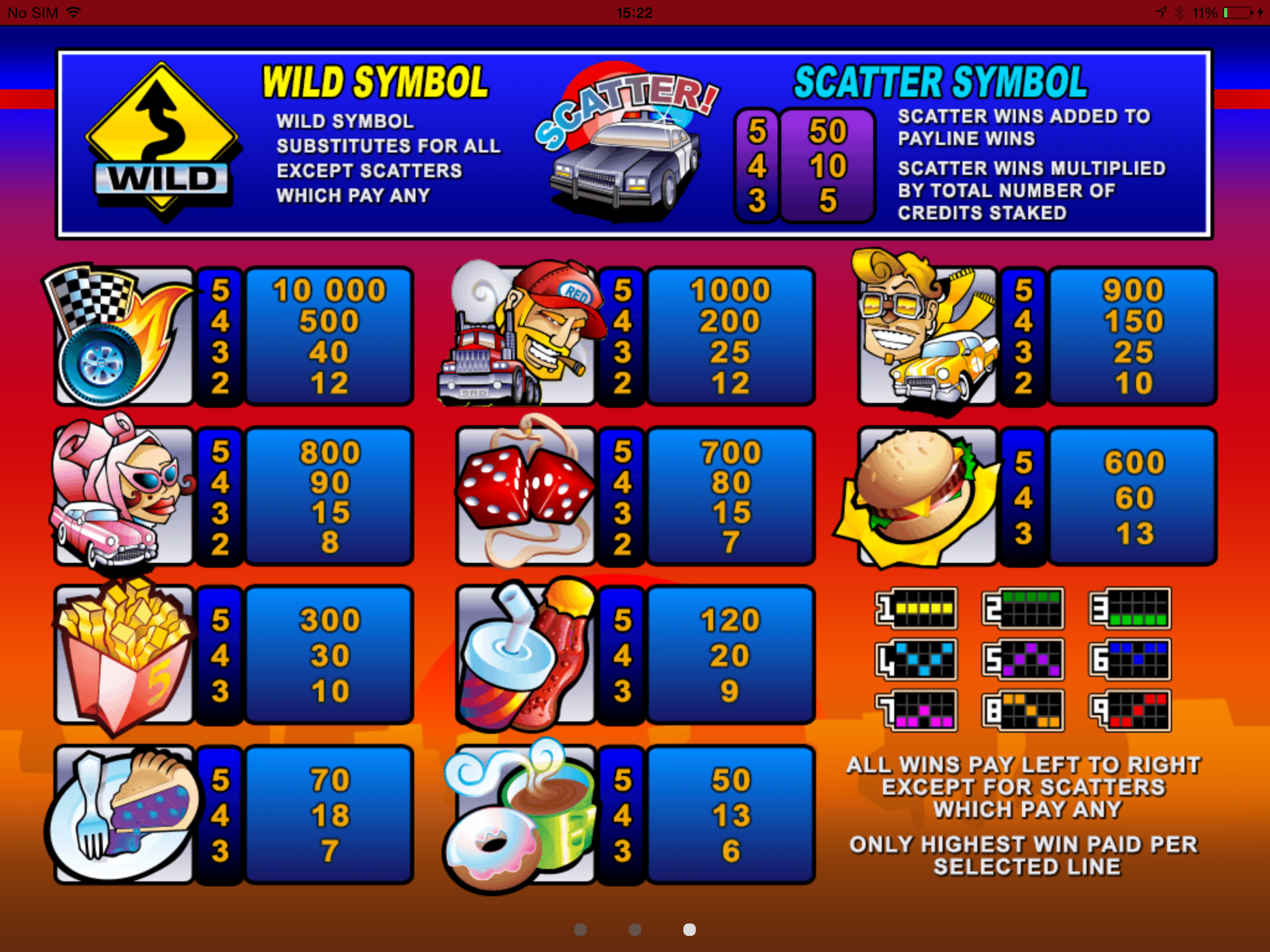 5 Reel Drive Slots - Play for Free With No Download