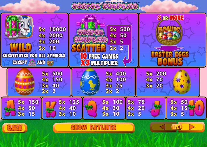 Money Bunny Slot Machine - Play Free Eyecon Games Online
