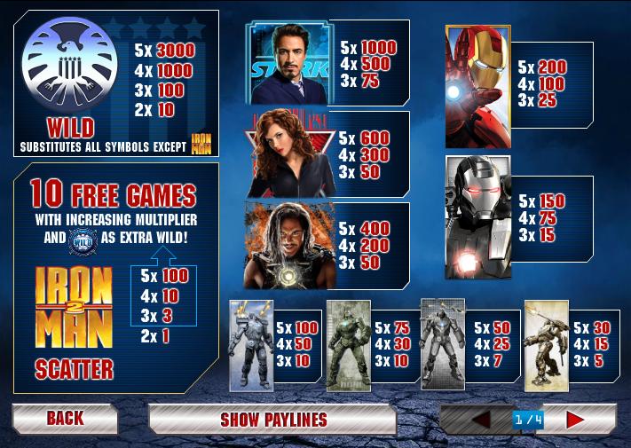 Free Slots Iron Man 2