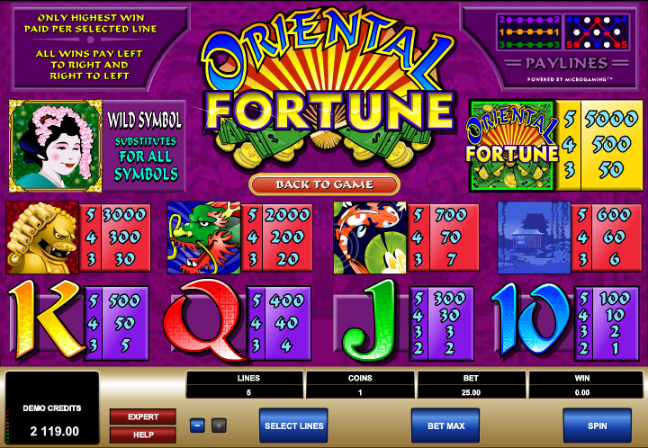 online casino ratings fortune online