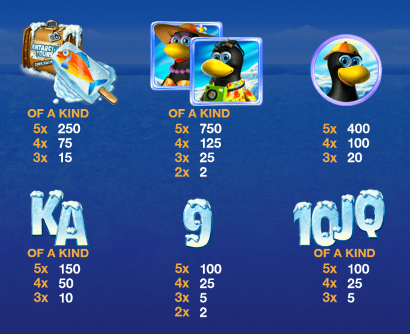 Play Penguin Vacation Online Slots at Casino.com UK