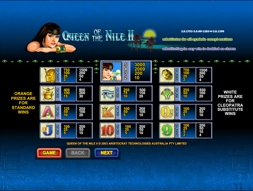 Queen of Egypt Slot - Play Online & Win Real Money