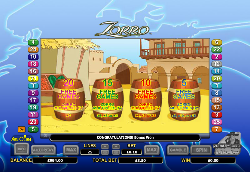 Play zorro slots for free casino supermarche st jerome 1 chemin chateau gombert 13013 marseille
